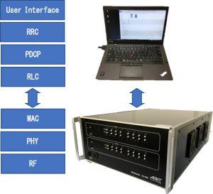 ABIT社と共同開発したプロトタイプ